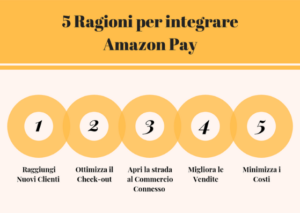 5 ragioni per Amazon Pay